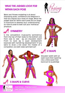 What the judges look for in  Fitness and bikini model Posing Coaching melbourne Nat kitney posing coach
